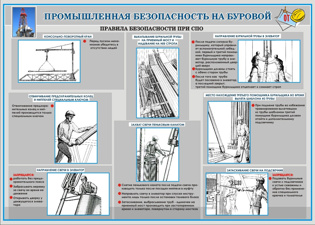Охрана труда и техника безопасности элеватор конструкция привода конвейера